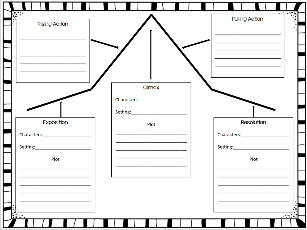 worksheet elements of a story worksheet grass fedjp worksheet study site. Black Bedroom Furniture Sets. Home Design Ideas