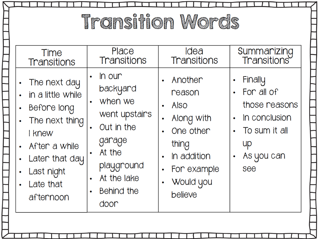 some transition words start paragraphs